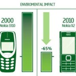 greenpeace_nokia_green_eco_footprint_cell