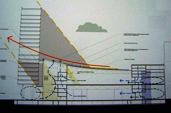 environmental design-2
