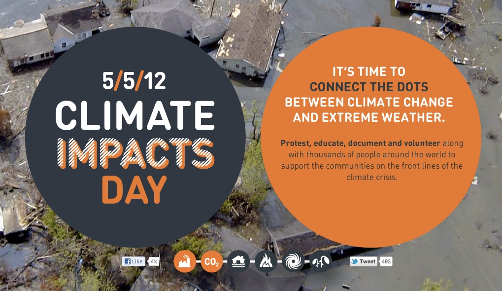 climate impacts day - connect the dots