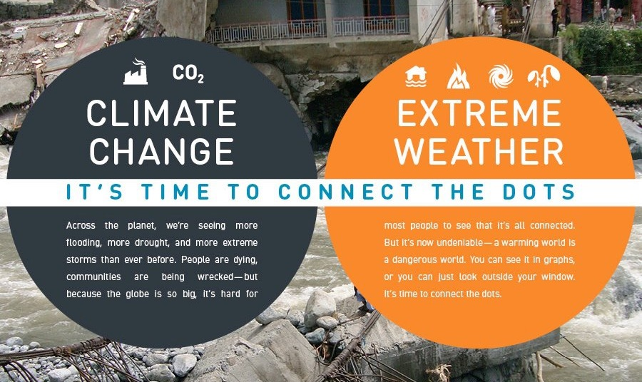 climate impacts day - connect the dots2