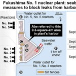 fukushima-contaminated-water-flowing-into-ocean