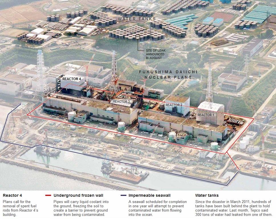 radiation leaks spike fukushima diagram