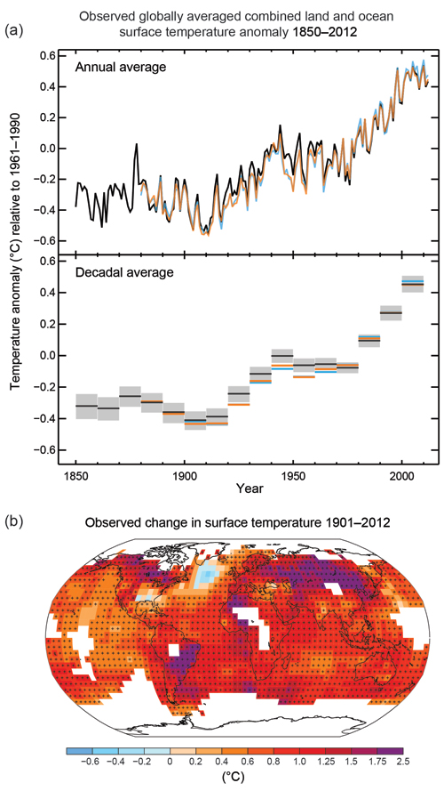 climate change graph-1