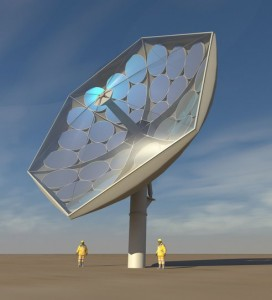 IBM Solar Collector