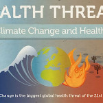 Health professionals worldwide demand urgent climate action