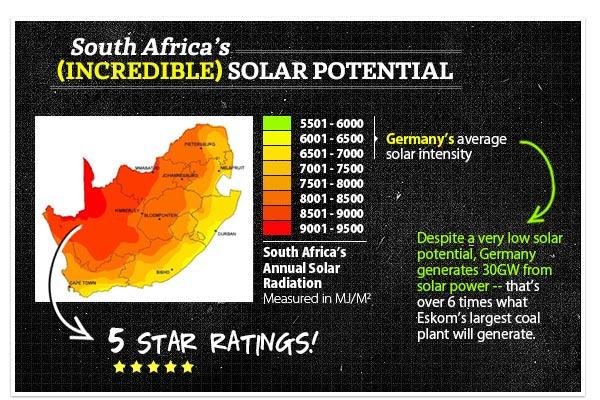 Greenpeace Renewable Energy Myths -3