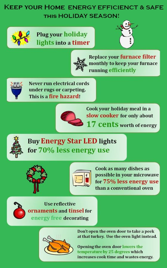 energy efficient holiday season