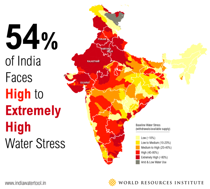 global water stress draught climate change india2