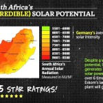 The time is now for SA's energy revolution