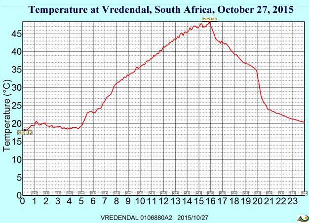 Vredendal South Africa  city photo : vredendal extreme weather south africa record