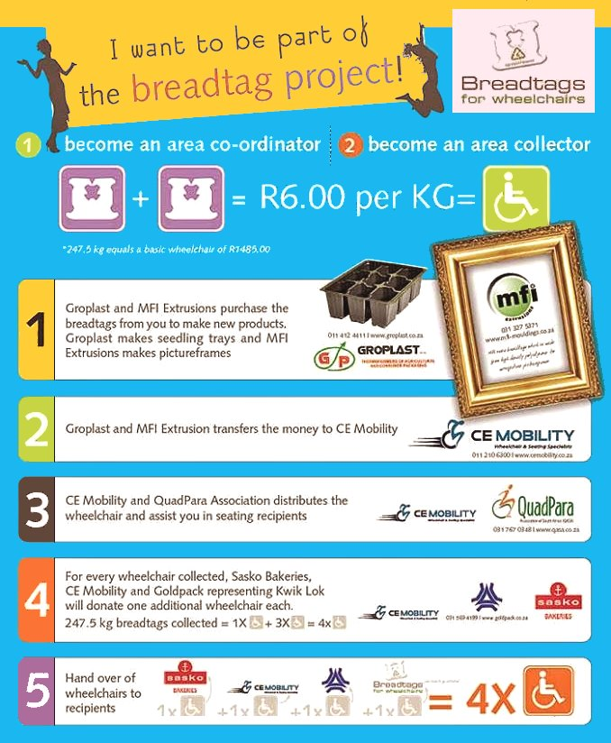 breadtags for wheelchairs plastics south africa