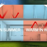 Finding smart insulation for a hot house