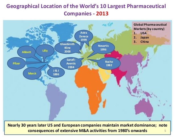 drug globe largest pharmaceutical companies model law south africa natural