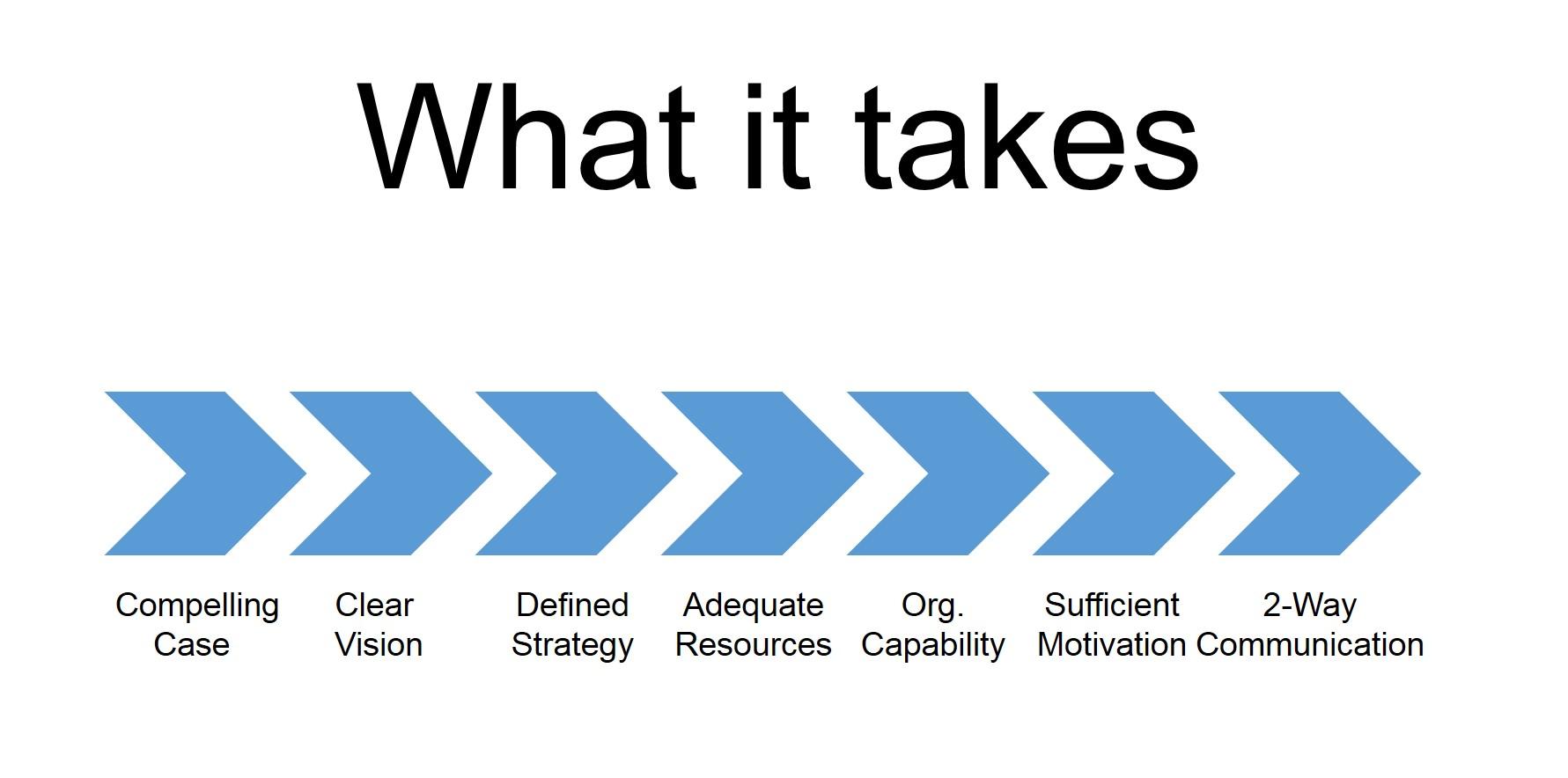 what-it-takes_kurt-ackerman