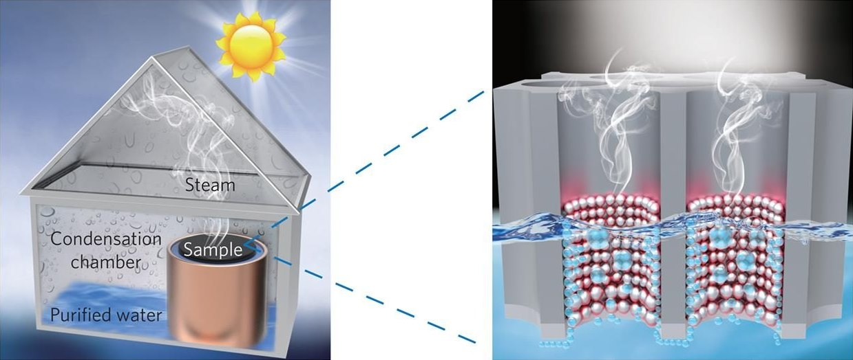 water-purification-aluminium-solar-desalination-china