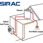 heat-pump-uses-solar-energy-for-hot-water