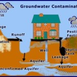 oils--solvents-as-groundwater-contaminants