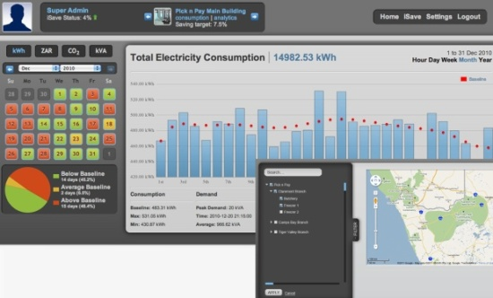 eldo meter gateway system green eco power