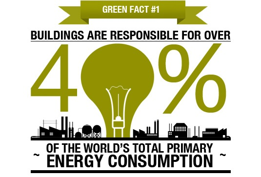 green building council convention -3