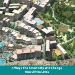 how-greener-buildings-impact-our-environment