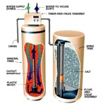 turn-tap-water-into-clean-drinking-water