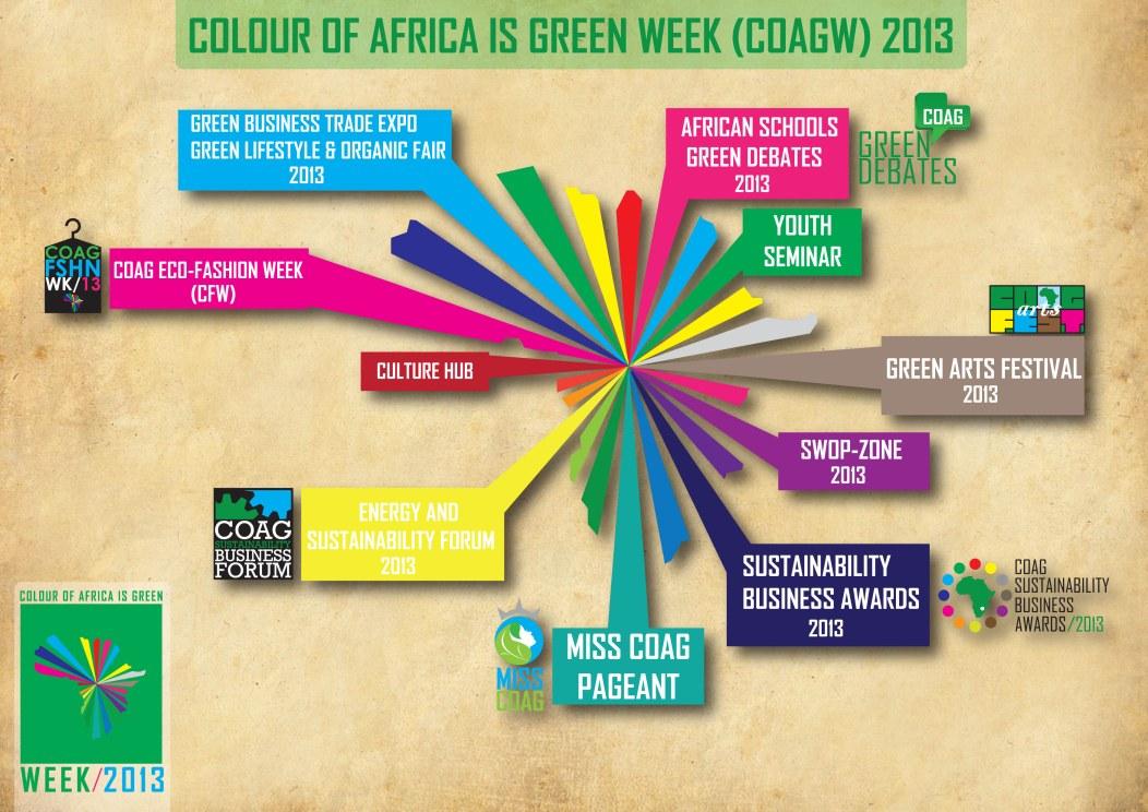 COAG WEEK 2013 1