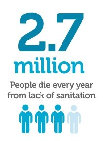 World Toilet Day2