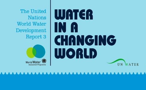 water changing world united nations report world day